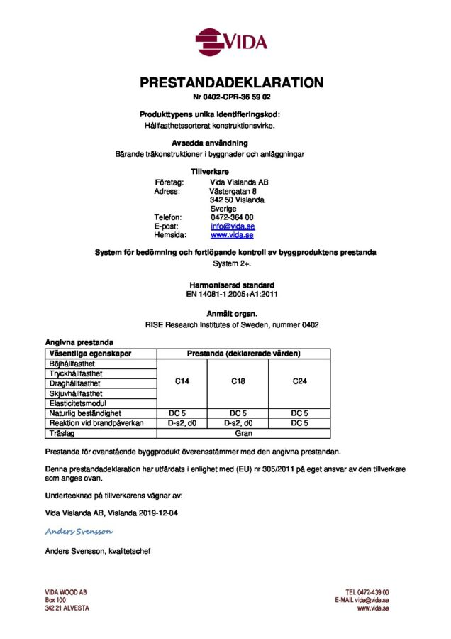 test1Prestandadeklaration Vislanda - 0402-CPR-36 59 02