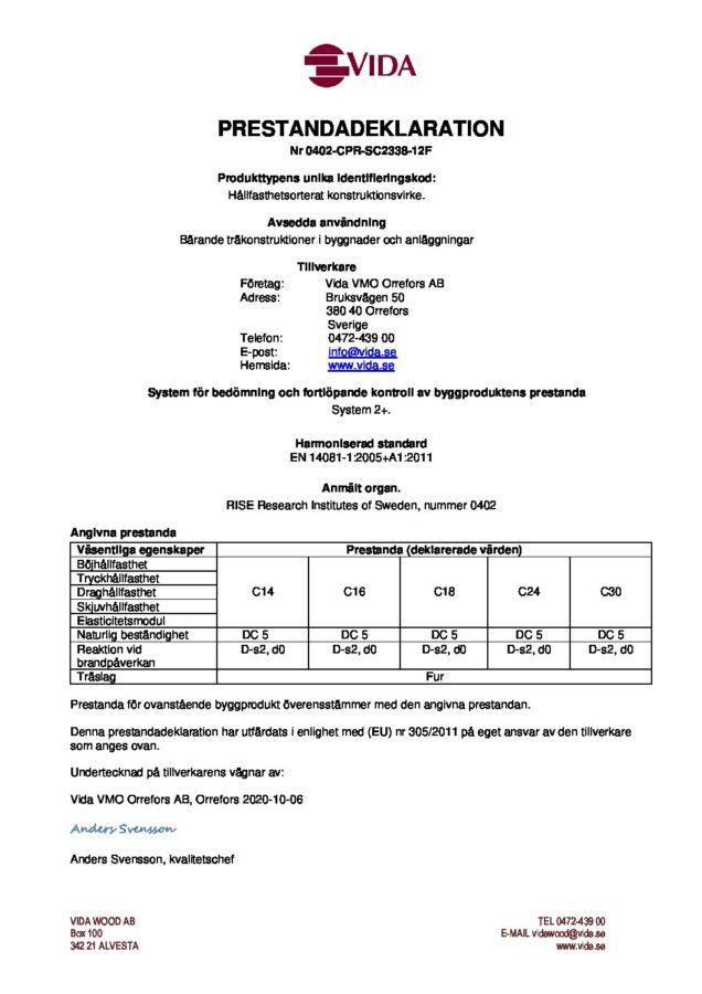 test1Prestandadeklaration Orrefors 0402-CPR-SC2338-12F